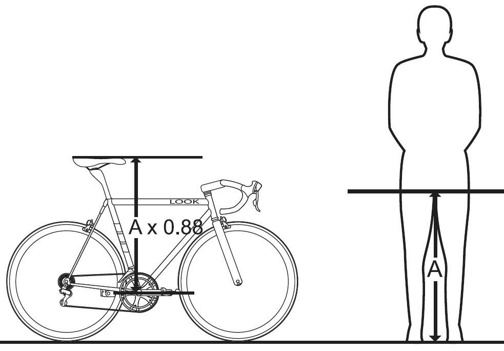 Talla bici de carretera y ajustes : algunos consejos